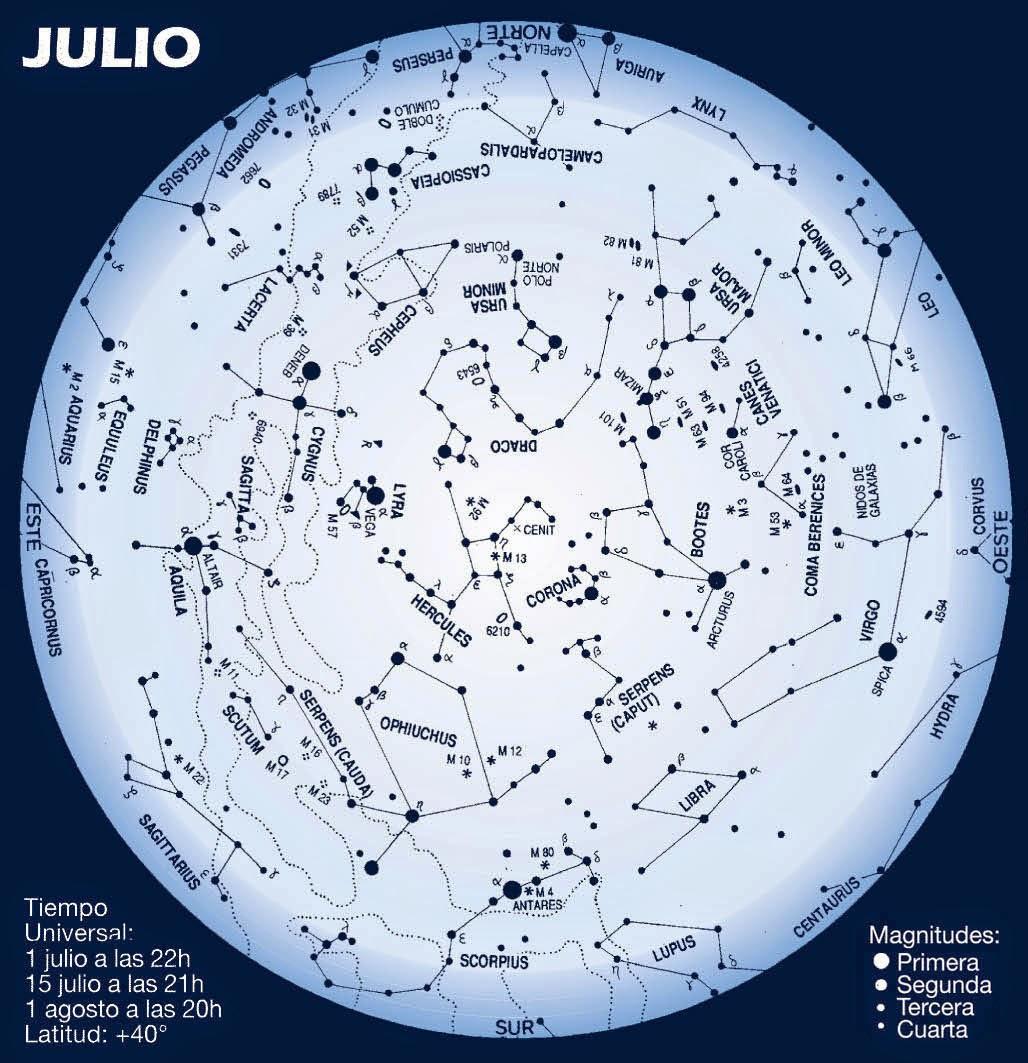 CENTRO ASTRONÓMICO VALLE DEL EBRO