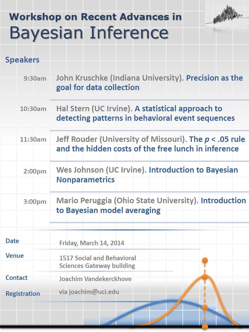 Recent Advances in Bayesian Inference at U.C. Irvine, March 14