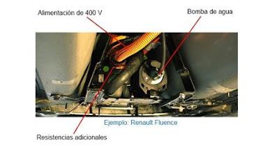 La climatización en vehículos eléctricos en Blogmecanicos