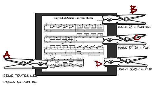 le klariscope les tournes du trio wanderer