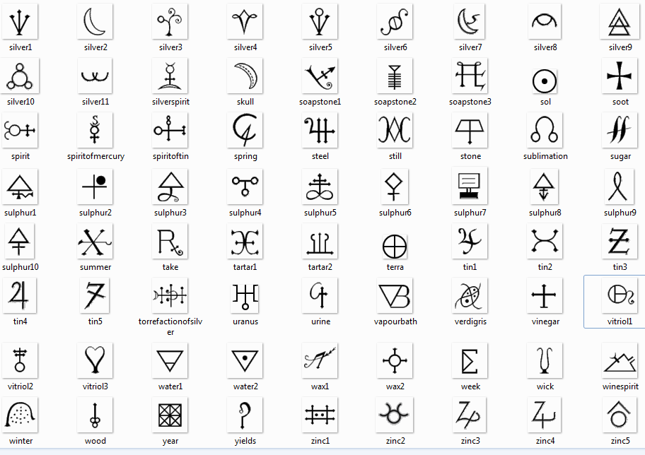 Roman Symbols And Their Meanings
