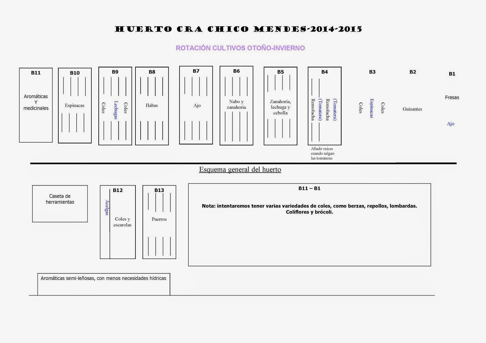 PLANIFICACION OTOÑ-INVI 2014-2015