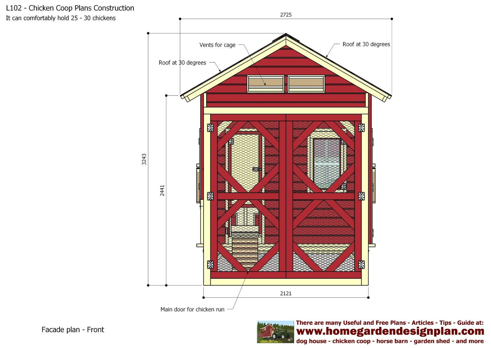 how to build a chicken coop step by step instructions