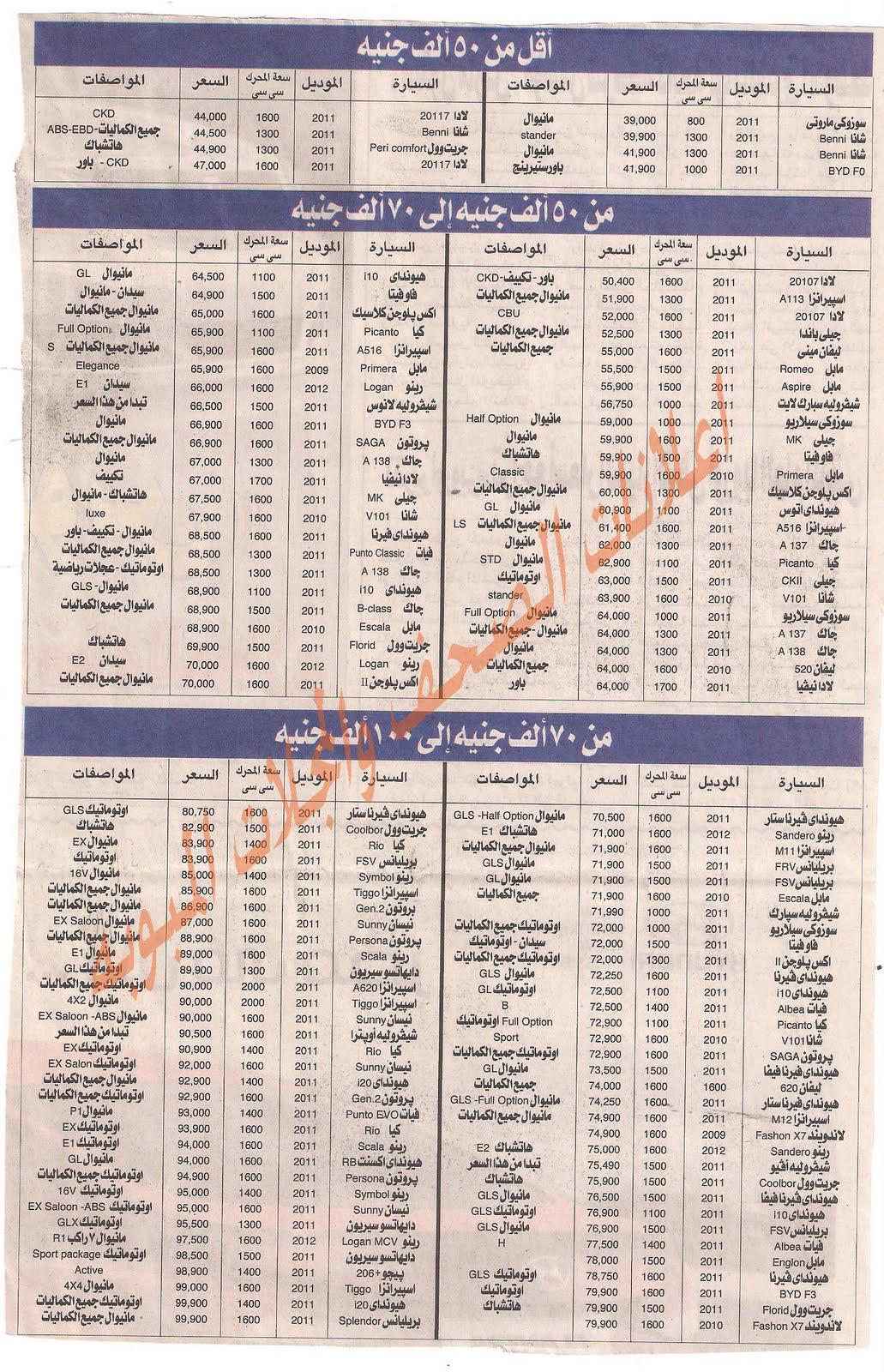 اسعار السيارات فى مصر اغسطس