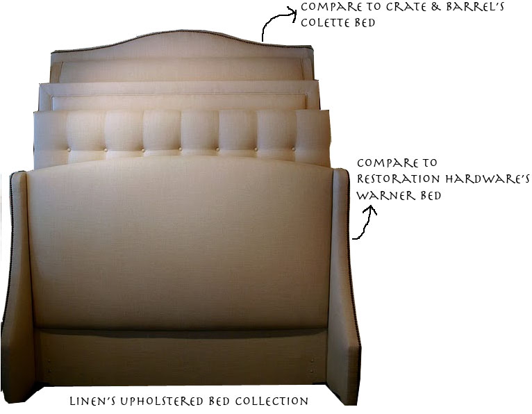 Inexpensive Upholstered Beds