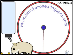 How to add mouse to blogger Danukazone