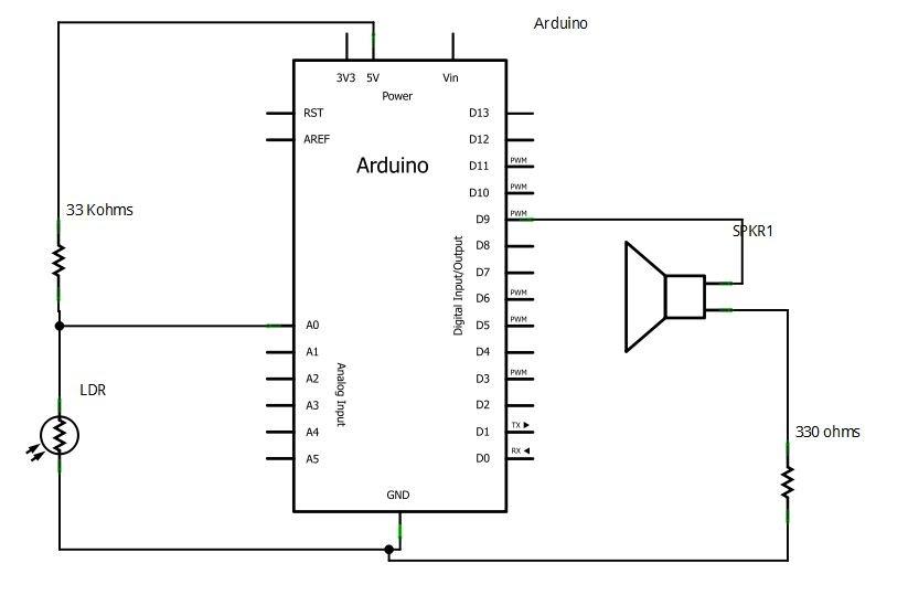 labduino  arduino aplicado ao ensino de ci u00eancias  sensor
