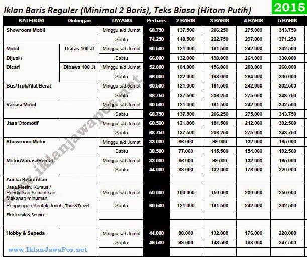 Pasang Iklan Baris Jitu Jawa Pos Mobil Dijual 2015