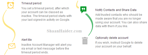 HOW TO : Configure the Google Inactive Account Manager
