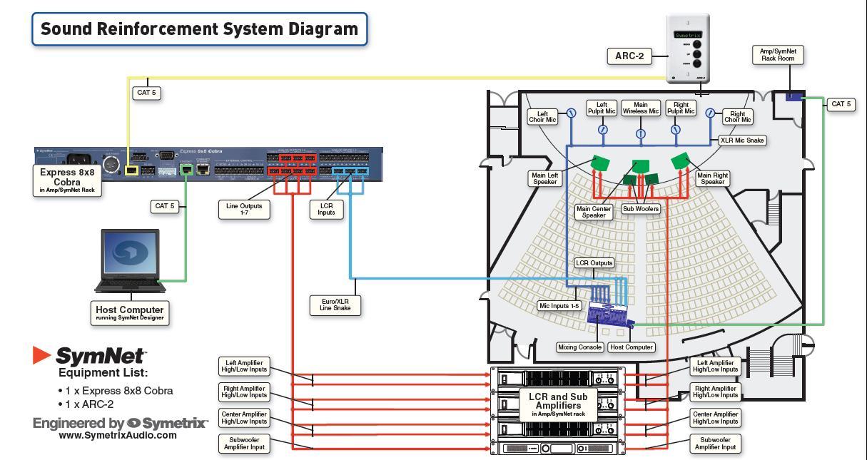 Indoor Radio System