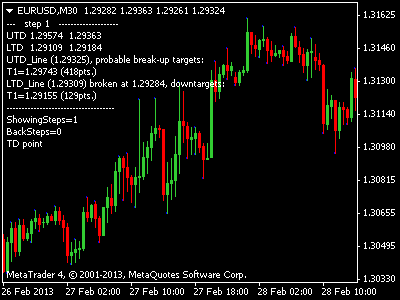 'most accurate forex signals'|Free & Accurate Forex Buy Sell Signal ...