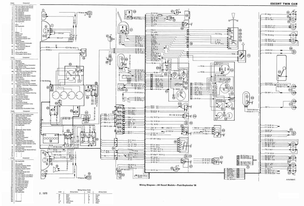 Ford Escort Twin Cam All Models 1969 Complete Wiring Diagram