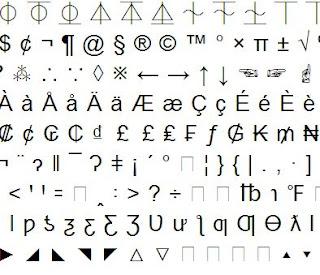 simbol karakter teks