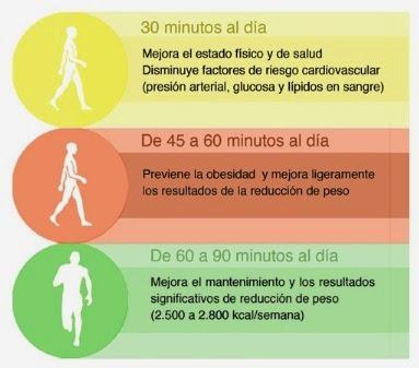 Actividad Física Y Tics: Beneficios de la Actividad Física