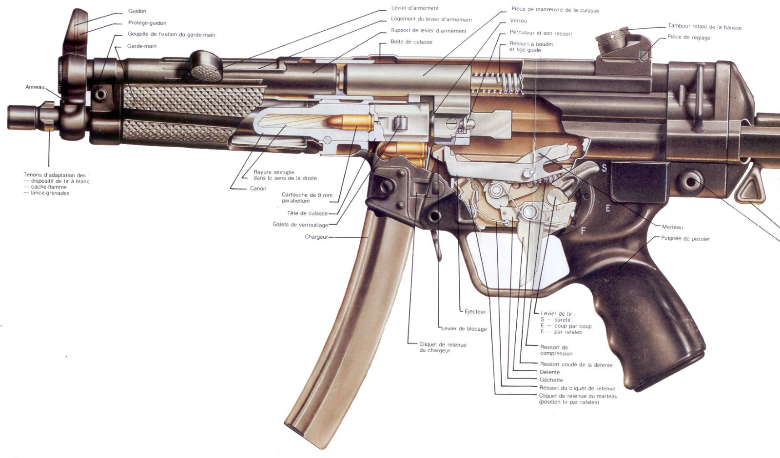 http://2.bp.blogspot.com/-xOq4nEvP5Uk/TmtHYvgKyuI/AAAAAAAAC6Y/dRRfSO2DC2o/s1600/mp5_diagram_technical_machine_gun_www.Vvallpaper.net.jpg