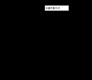 小型地熱・温泉発電の可能性(2)(青島矢一)