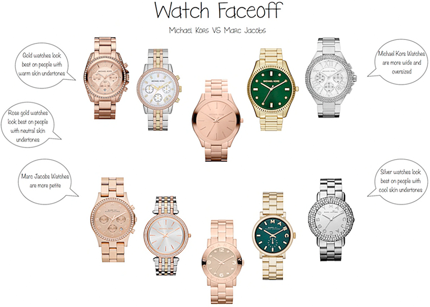 watch, faceoff, michael, kors, marc, jacobs, better