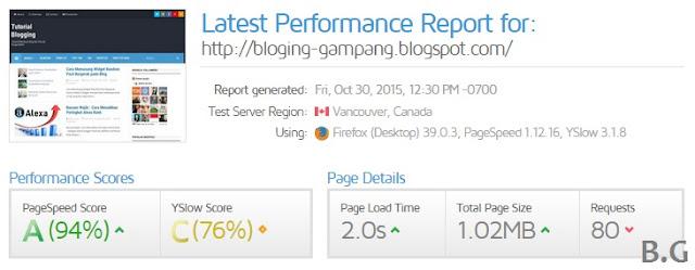 AKURAT, Cara Cek Kecepatan Loading Template Blog