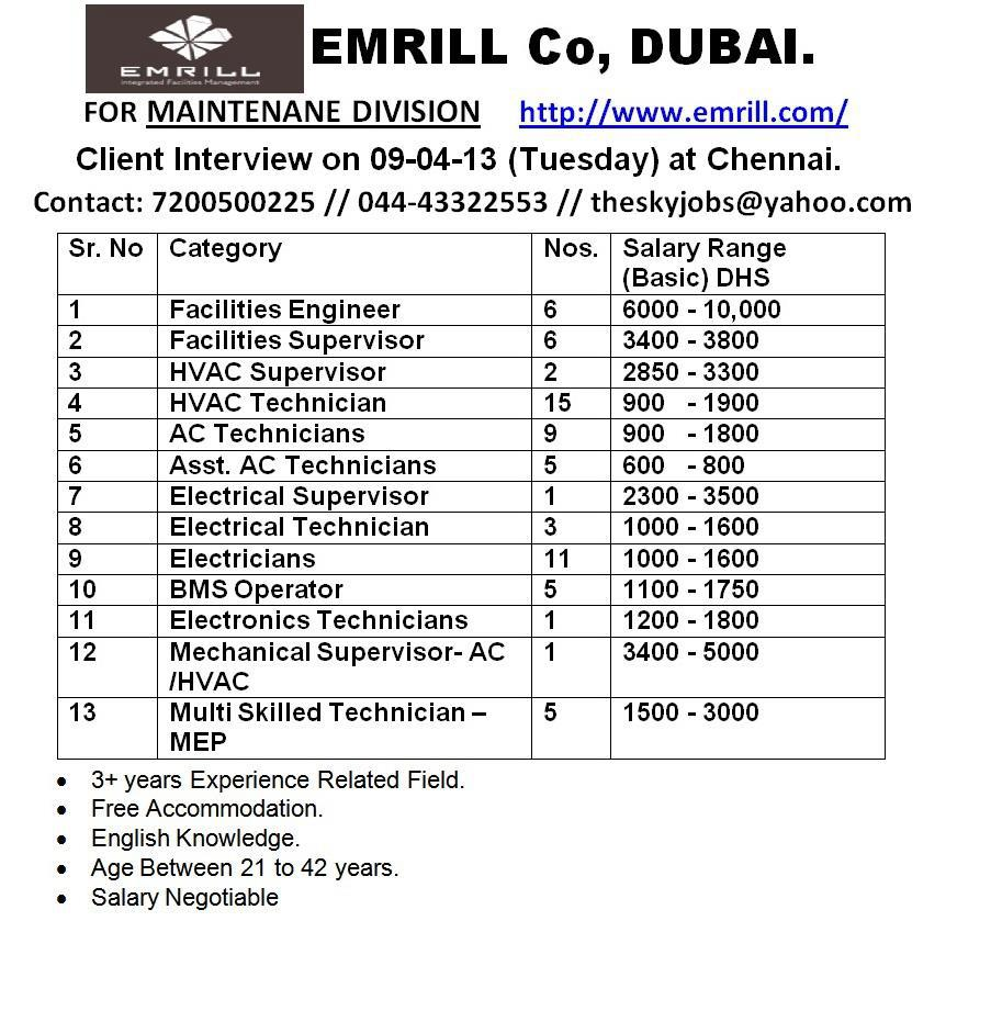 Required For Emrill Co Dubai Gulf Jobs For Malayalees
