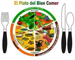 INFORMATE  SOMOS LO QUE COMEMOS!