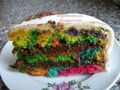 szivárványos szülinapi torta szelet