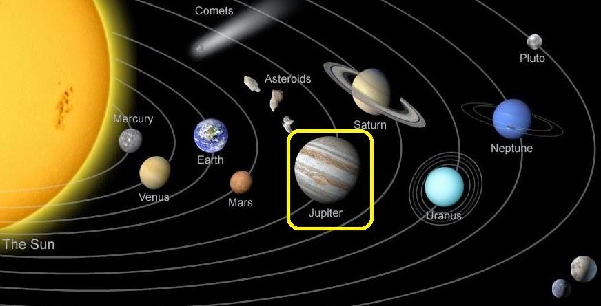 jupiter fifth planet - photo #30
