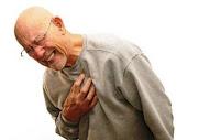 Penyakit Lemah Jantung Gambar Penyakit Lemah Jantung