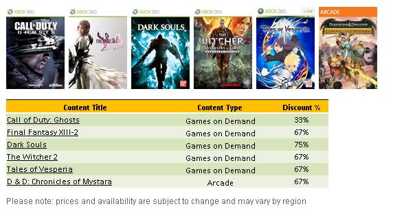 Ofertas en el Bazar de Xbox Live hasta el Martes que viene.