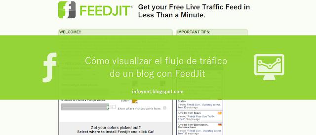 Cómo visualizar el flujo de tráfico de un blog con FeedJit