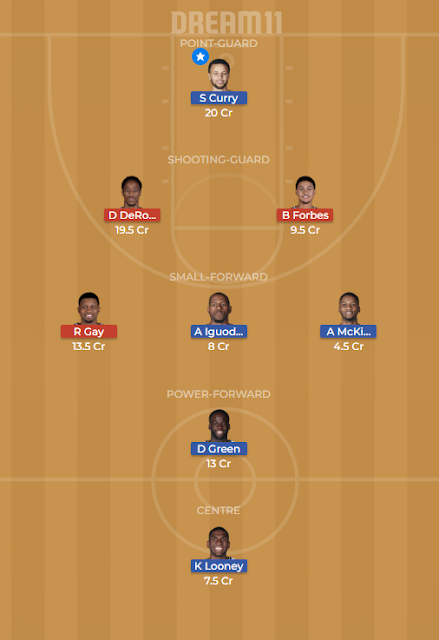 gsw vs sas dream 11,sas vs gsw dream 11,nba sas vs gsw dream 11 team,nba gsw vs sas dream 11 team,sas vs gsw nba dream 11 team,sas vs gsw dream 11 team,dream 11 nba prediction,sas vs gsw nba dream 11,nba dream 11 predication,was vs orl dream11 team prediction,dream 11 prediction,nba dream 11 team today,bos vs tor dream 11 team,sas vs uta nba dream 11