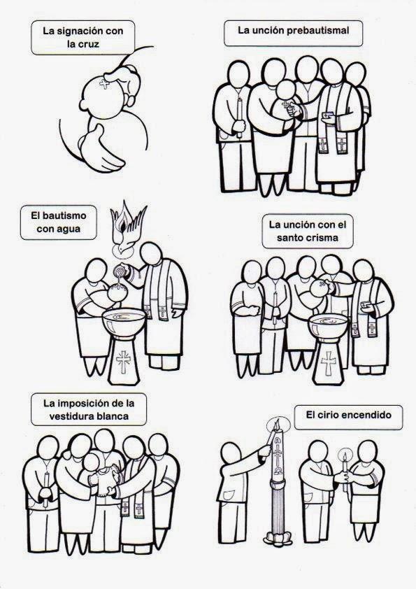 Rito Del Matrimonio Catolico Fuera De La Misa : El rincón de las melli liturgia del bautismo y símbolos