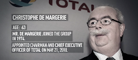 CEO of France's Total dies