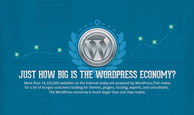 Image: Just How Big is the WordPress Economy?