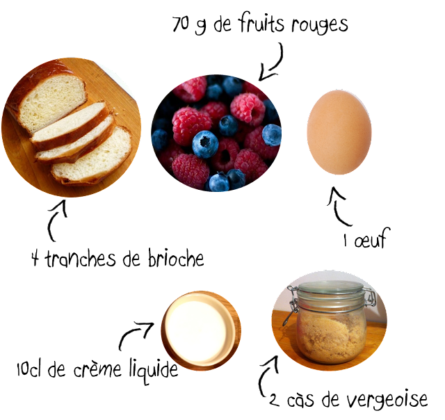 Ingrédients Brioche Perdue aux Fruits Rouges