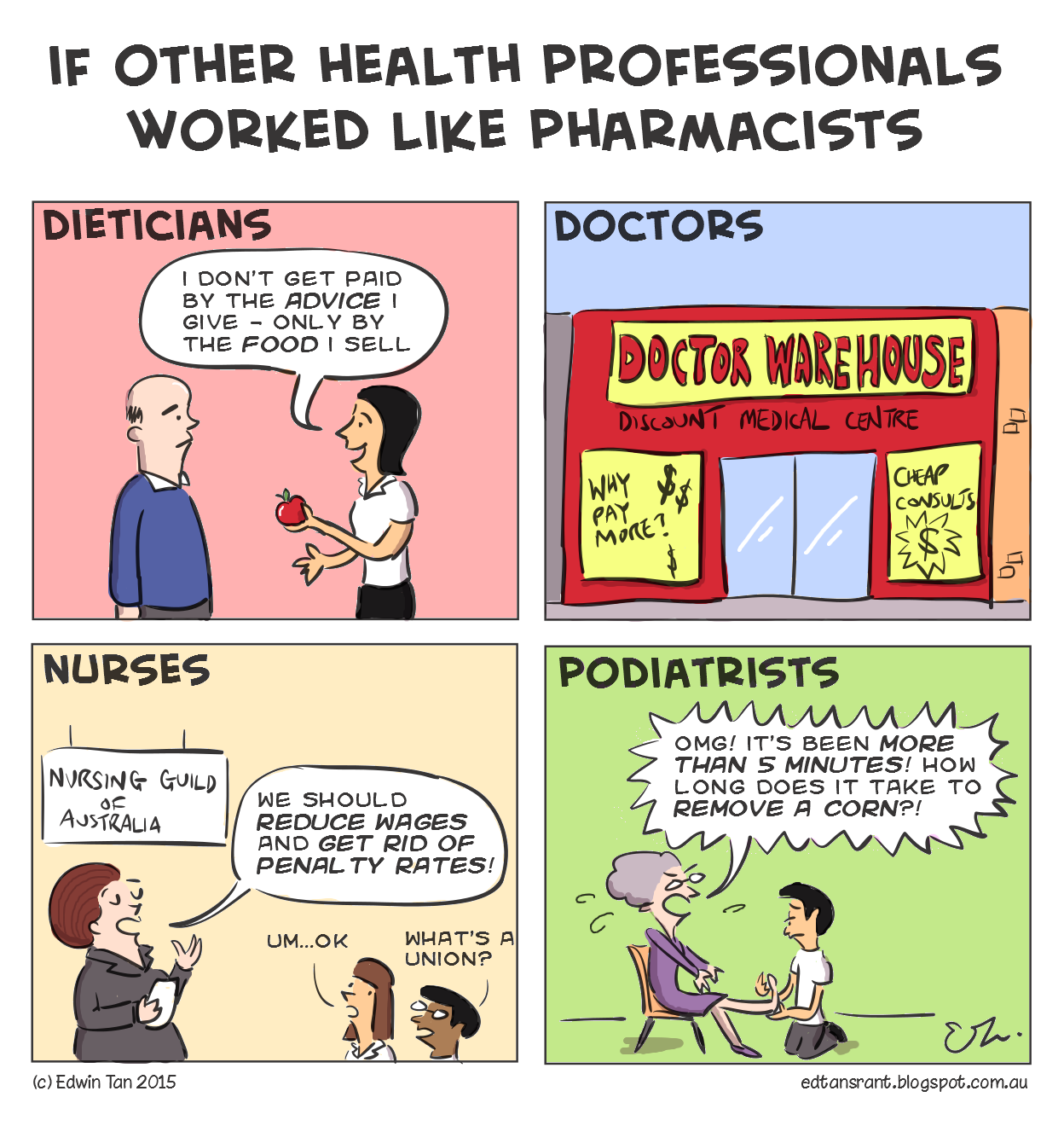 an analysis of the pharmacist profession Analysis has always been a big part of my life because i analyze everything revalidation of a pharmacist's professional qualification is largely informed by ethical considerations - over the last decade, many medical cases.