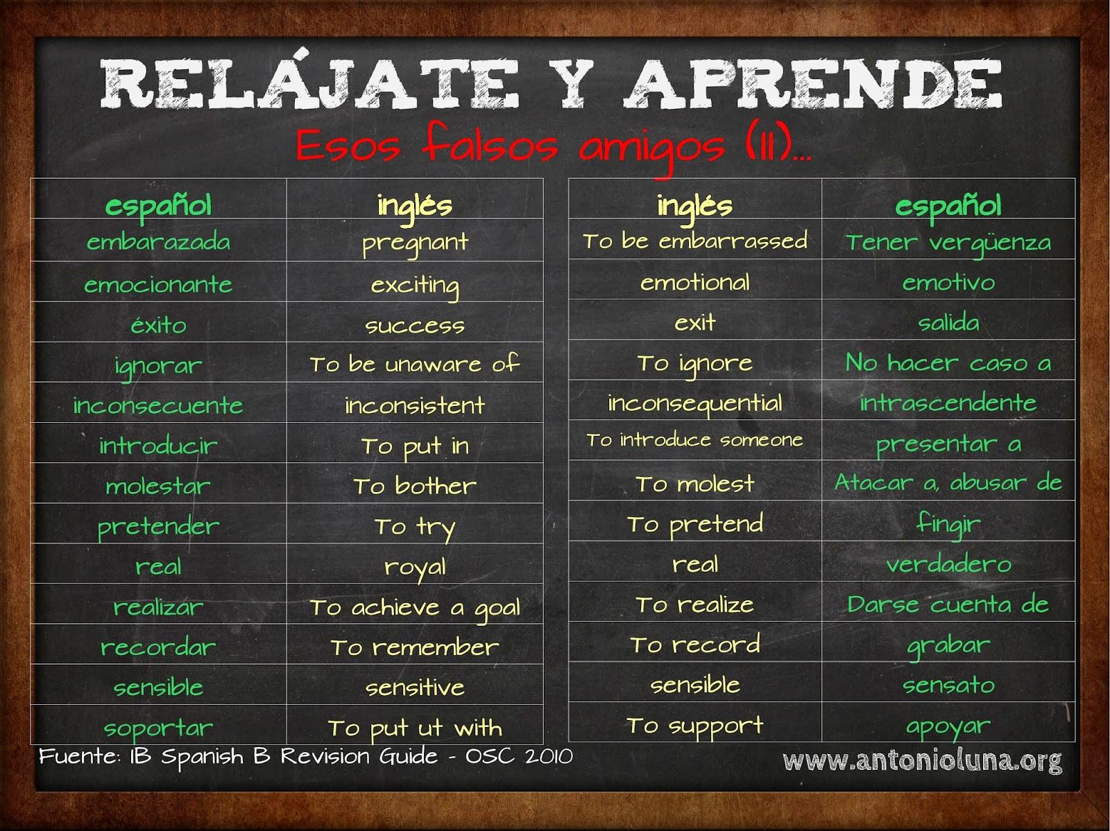 False friends in Spanish II Luna profe