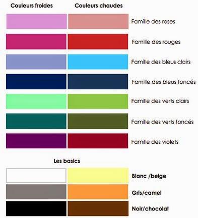365 robes quelles couleurs me vont le mieux etude de colorim trie. Black Bedroom Furniture Sets. Home Design Ideas