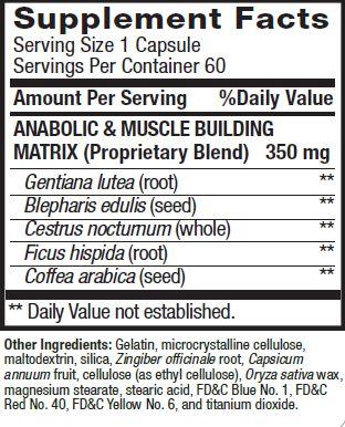 Información nutricional de Anabolic ELite de BPI