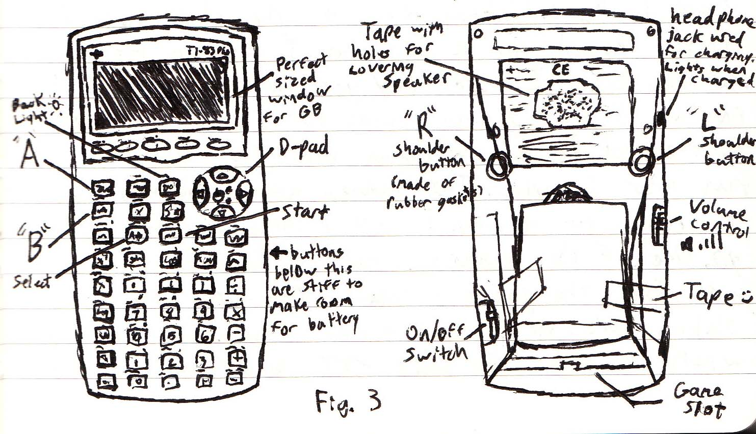 Diagram of a calculator diy enthusiasts wiring diagrams phi is for flux an introduction of sorts and a gameboy calculator rh cjblocker blogspot com class diagram of a calculator diagram of how a calculator works ccuart Images