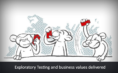 Exploratory Testing and Business Values Delivered