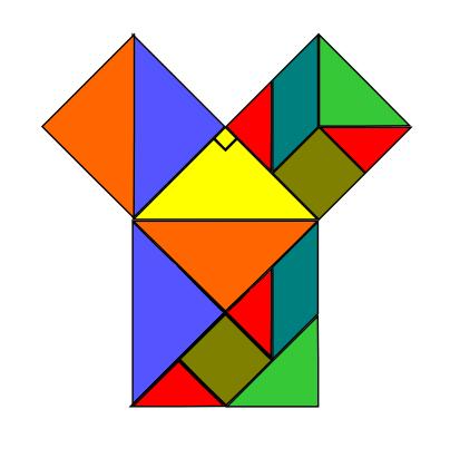 Inkscape como herramienta de geometría