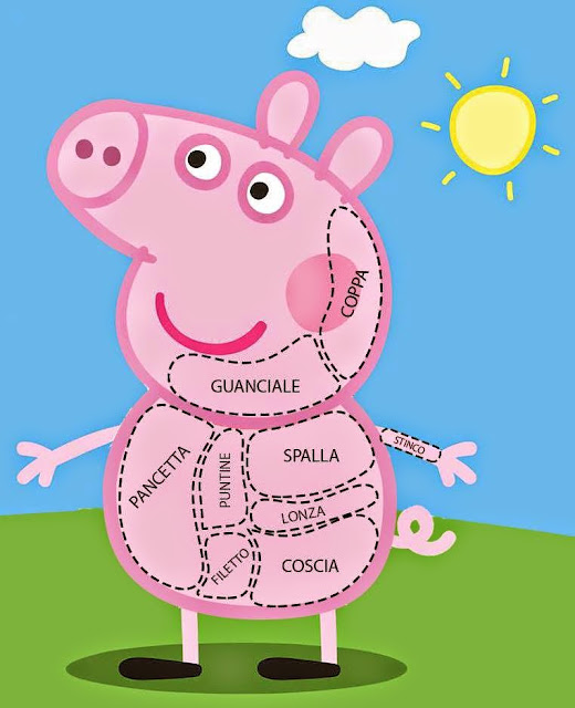 impariamo a conoscere le parti del maiale...