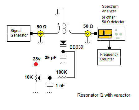 Measuring resonator Q with a varactor.