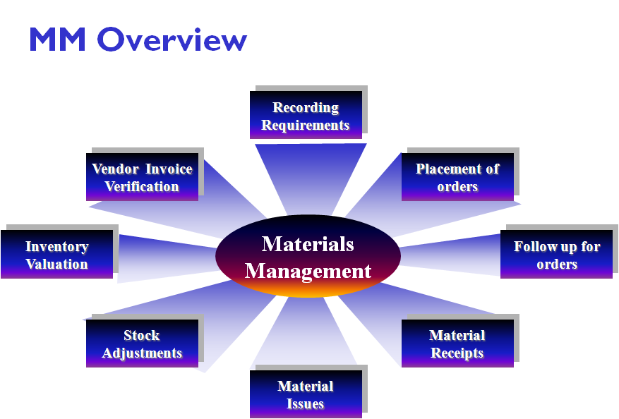material management Materials management mission statement we provide accurate, expeditious, and safe receiving and delivery of freight, asset management, event setups, and other related logistical services.