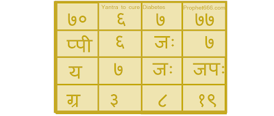 An Indian Healing Yantra for the cure of Diabetes