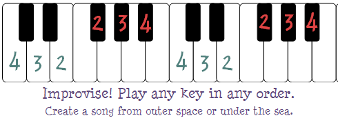 teaching little fingers to play piano pdf who remembers