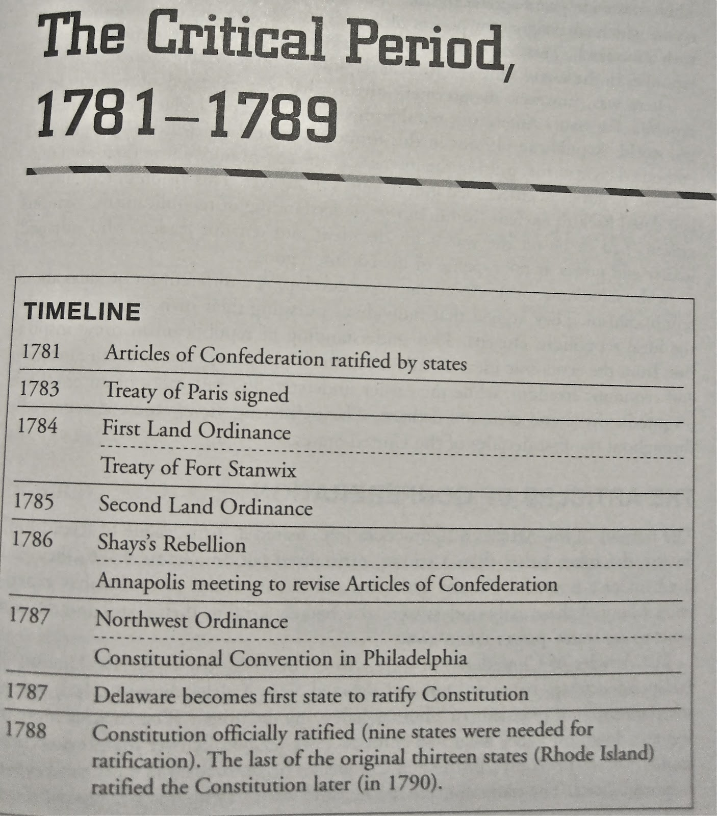 ap us history time line The next ap us history test is in may 2019 but it is never too  begin your  journey through us history with the videos, timelines, and primary sources below.
