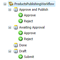 Creating_Workflow_Commands_3_3