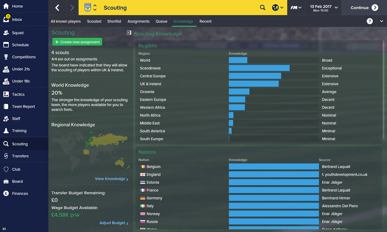 football manager 2015 scouting knowledge