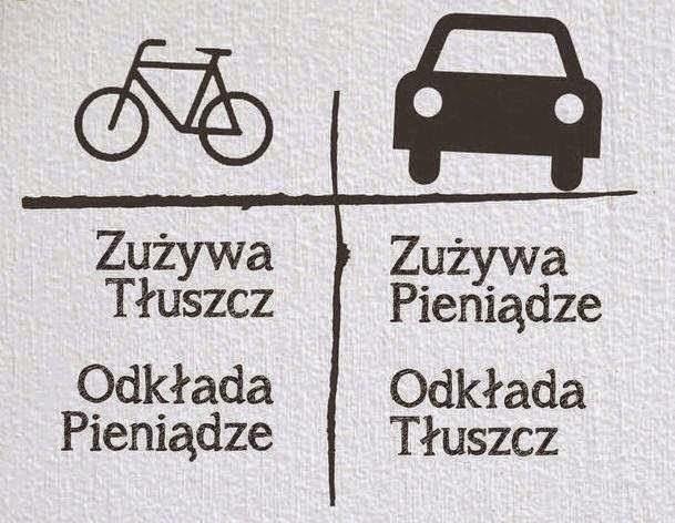 zyski z jazdy rowerem do pracy